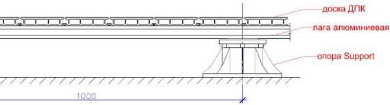 монтаж террасного настила на алюминиевую лагу с использованием регулируемых опор
