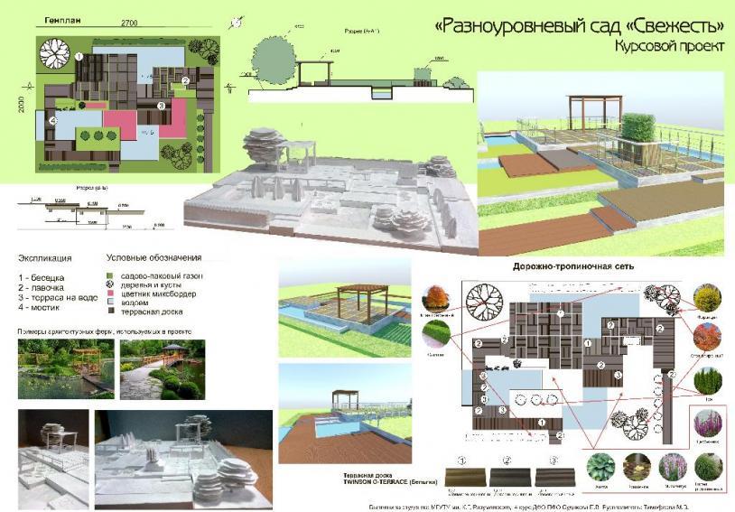 Проект террасного сада «Свежесть»